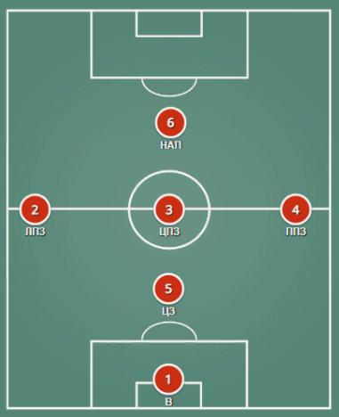 Схема футбола 1-3-1